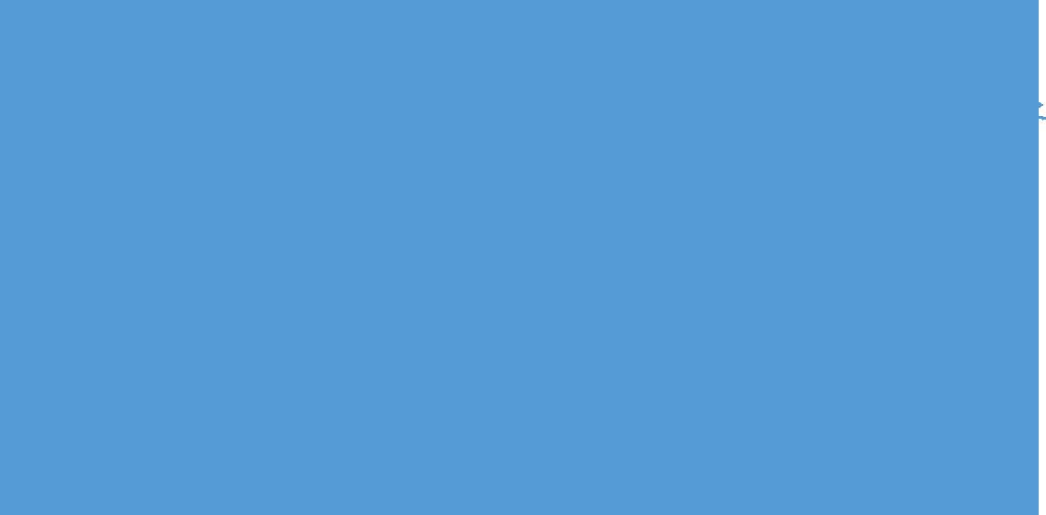 Cruisebestemmingen 2020 / 2021